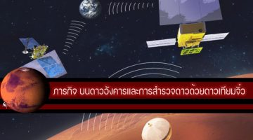 ภารกิจ บนดาวอังคารและการสำรวจดาวด้วยดาวเทียมจิ๋ว